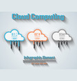 cloud computing flat style orange vector image vector image
