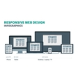 Fully responsive web design for phone tablet vector image