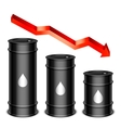 Falling Oil Price Concept vector image