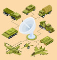 remote control military equipment satellite vector image vector image