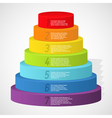 Rainbow pyramid with numbers vector image