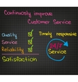 Customer Service improvement vector image vector image