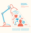 Education Infographics Learning Template vector image