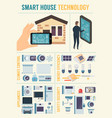 smart house technology vector image vector image