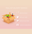 meal-kit delivery service online ordering of vector image