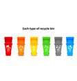 each type recycle bin on white background vector image vector image
