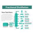 fractional distillation oil refining infographic vector image