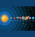 solar system infographics with sun and planets vector image
