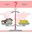 scales - family or money vector image
