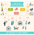 Social care infographics vector image vector image