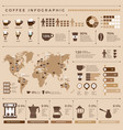 coffee infographic worldwide statistics vector image