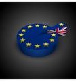 brexit referendum great britain vector image