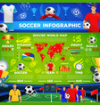 soccer game infographic of football sport club vector image