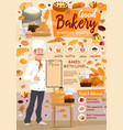 bakery food baker and pastry products vector image