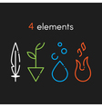Nature basic elements Water Fire Earth Air Icons vector image