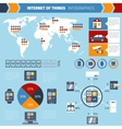Internet of things infographics chart vector image vector image