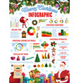christmas infographic with new year holiday charts vector image vector image