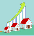 construction of real estate growth chart vector image