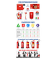 fire extinguister vertical infographics vector image vector image