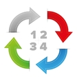 One two three four steps diagram with arrows vector image vector image