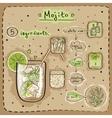 Mojito vector image vector image