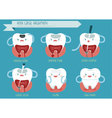 Root canal treatment vector image vector image
