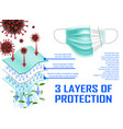 medical mask with 3 layers protection surgical vector image vector image
