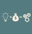 concept of investment idea plus money equals gears vector image