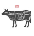 cuts of beef poster butcher diagram cow vector image