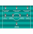 Soccer midfielder flat graphic vector image