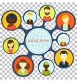 Social Media Design Flat Concept vector image
