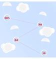 Air chart vector image vector image
