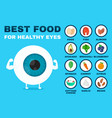 best food for healthy eye strong eyeball vector image