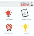 Four steps to Success Infographic vector image vector image