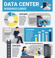 data center infographics vector image vector image
