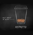 chalk drawn sketch ristretto coffee vector image