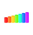 3d bar graph is created from hexagons rainbow vector image vector image