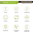 Concept Line Icons Set 2 Biology vector image vector image