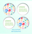 abstract education infographic concept vector image vector image