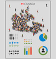 large group people in form canada map vector image vector image