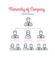 hierarchy of company teamwork team tree vector image vector image