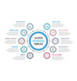 10 steps - circle infographics vector image vector image