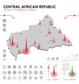 map central african republic epidemic