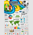soccer sport infographic with football infochart vector image