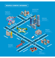 Megapolis Infrastructure Elements Layout vector image