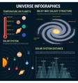 Universe infographics banner background template vector image vector image