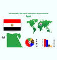 egypt all countries of the world infographics vector image vector image
