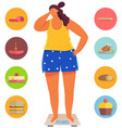 overweight girl on scales surrounded unhealthy vector image