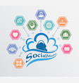 computer cloud sign social networks and the vector image vector image