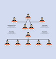 organization chart infographics vector image vector image